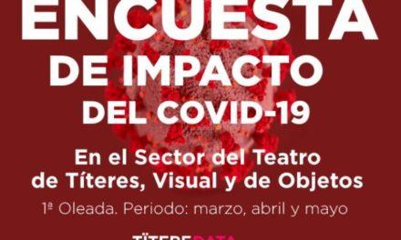 2a enquesta sobre l'impacte de la COVID-19 en el sector del teatre de Titelles, Visual i d'Objectes. Publicat el resum de l'Estudi sobre el Sector